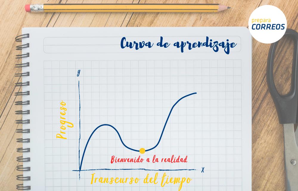 curva-de-aprendizaje-4